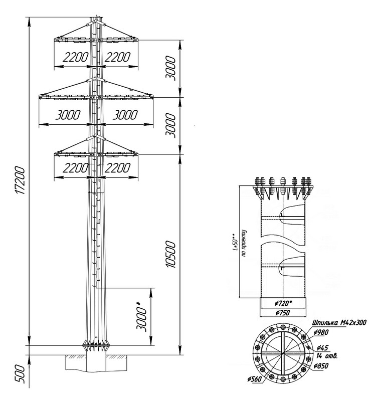 ОПОРЫ ЛЭП  электротехническое оборудование для линии