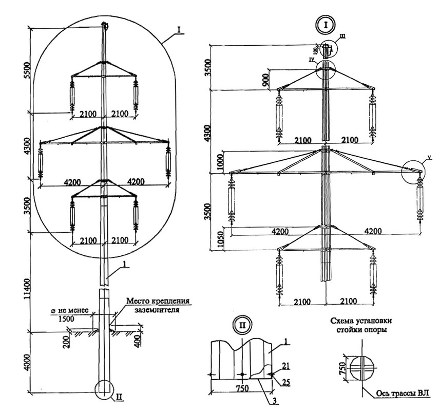 Воздушные линии электропередачи  Энергетика  Нормативные
