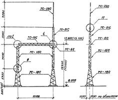 Портал ячейковый ПС-150 Я2С