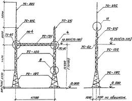 Портал ячейковый ПС-150 Я3С