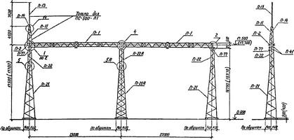 Портал линейный ПС-500-Л1, ПС-500-Л2