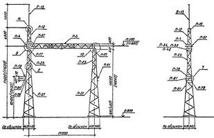Портал линейный ПС-500-Л10