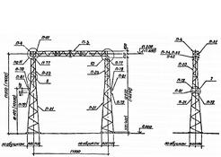Портал линейный ПС-500-Л11