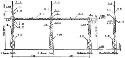 Портал линейный ПС-500-Л4