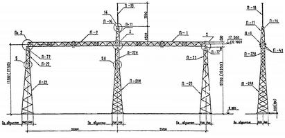 Портал линейный ПС-500-Л5