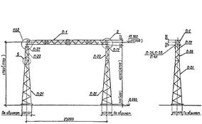 Портал линейный ПС-500-Л7