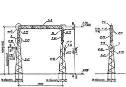 Портал перемычечный ПС-500-П2