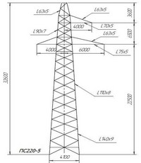 Опора промежуточная ПС220-5 (вариант обозначения )