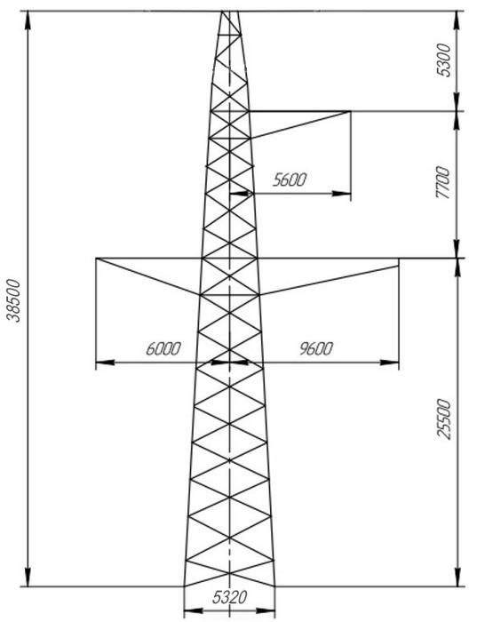 Типовые проекты серии в электросетевом и дорожном