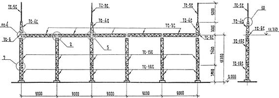 Портал ячейковый ПСЛ-110 Я10С