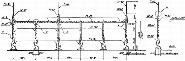 Портал ячейковый ПСТ-110 Я10С