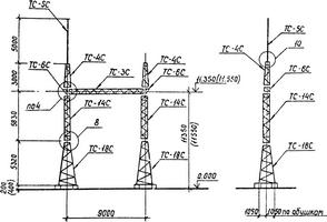 Портал ячейковый ПСТ-110 Я3С