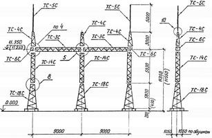 Портал ячейковый ПСТ-110 Я4С
