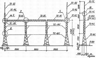 Портал ячейковый ПСТ-110 Я5С