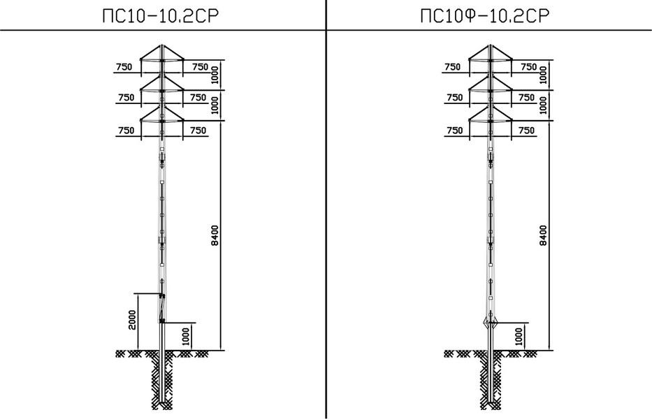 Железобетонные фундаментные конструкции опор ЛЭП  ООО