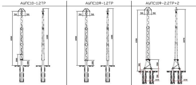 Анкерные угловые повышенные опоры АУПС10-1.2ТР, АУПС10Ф-1.2ТР, АУПС10Ф-2.2ТР+2