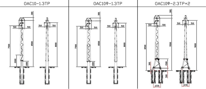 Ответвительные анкерные опоры ОАС10-1.3ТР, ОАС10Ф-1.3ТР, ОАС10Ф-2.3ТР+2